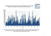 Suivis : un mois de janvier très humide