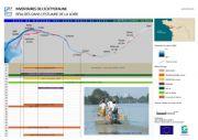 Inventaires de l'ichtyofaune réalisés dans l'estuaire de la Loire - janvier 2019