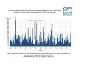 Suivis : le mois de décembre le plus humide depuis 30 ans