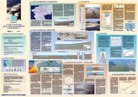 La Loire et son estuaire - quel fonctionnement aujourd'hui ?