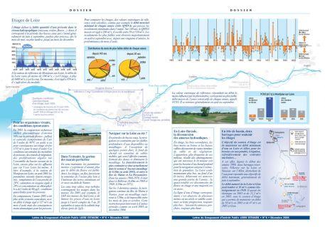 Les étiages de Loire (dossier Lettre 6, décembre 2005 - format PDF)