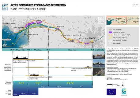 Accès portuaires et dragages d'entretien dans l'estuaire de la Loire (2014)
